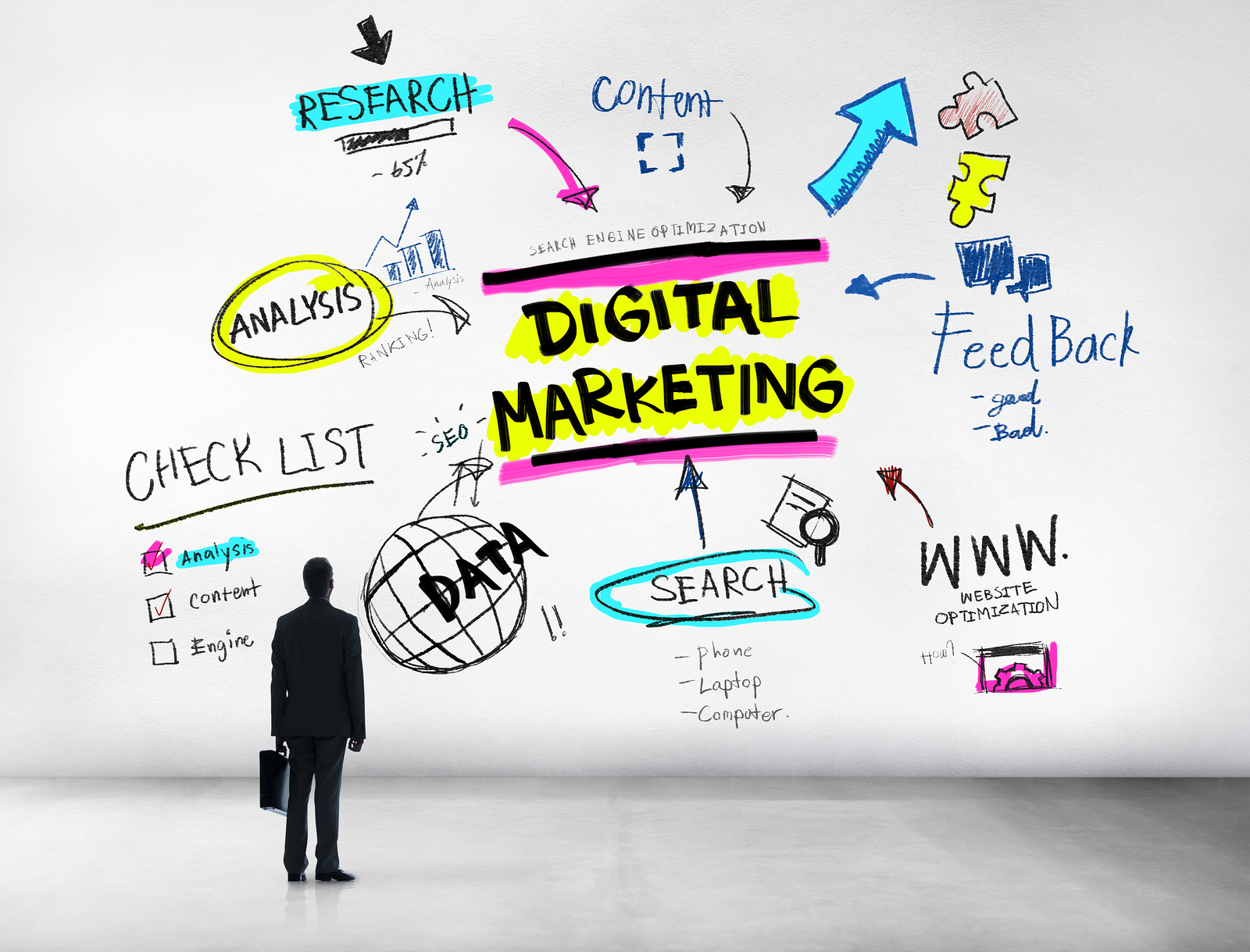 digital-marketing-viet-nam